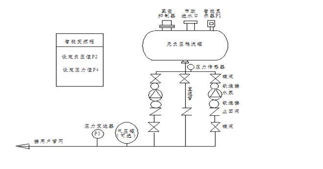 电路 电路图 电子 设计 素材 原理图 660_346